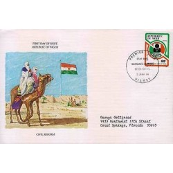 E) 1986 NIGER, CAMELS, CIVIL REFORM, FDC