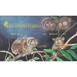 -O) 2008 MALAYSIA, KONGKANG, NYCTICEBUS COUCANG, NOCTURNAL ANIMALS, SOUVENIR MNH