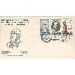 B)1815 MEXICO, 200 YEARS OF HIS BIRTH, 150 YEARS OF HIS SACRIFICE, JOSE MARIA MO