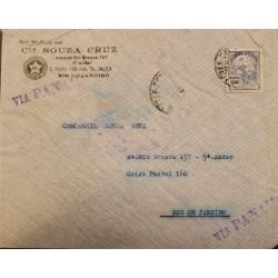 A) 1937, BRAZIL, VIA PANAIR, FROM SAO PAULO TO RIO DE JANEIRO, AIRMAIL, EDUACTION STAMPS